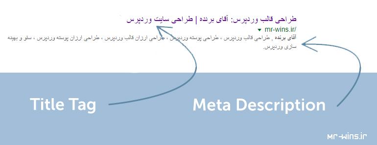 انواع متا تگ ها (SEO Meta Tags) کاربرد متاتگ ها در سئو